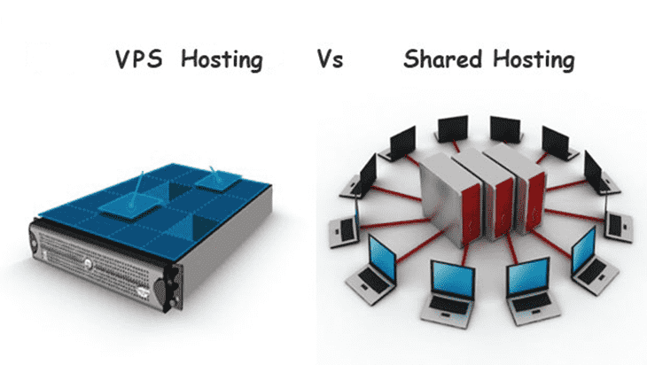 vps-vs-shared